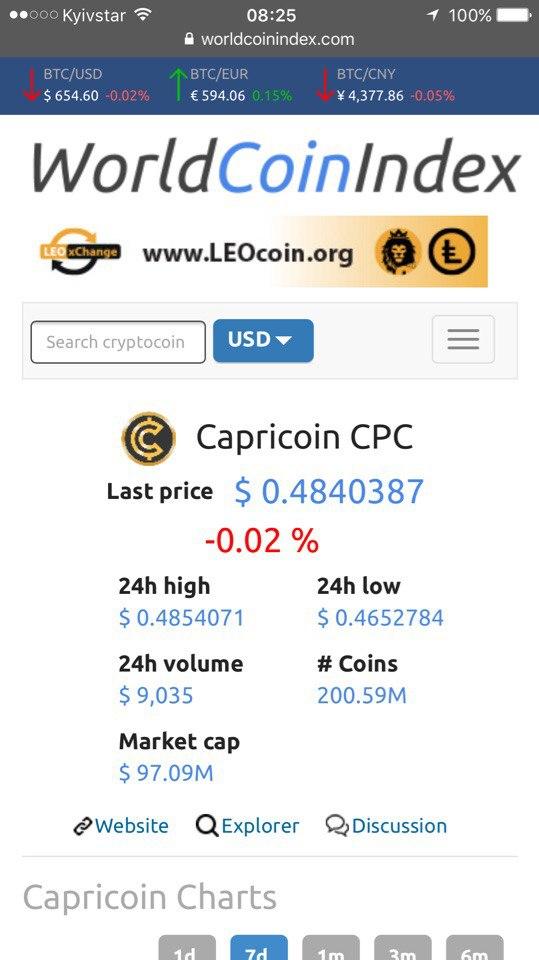 capricoin 48