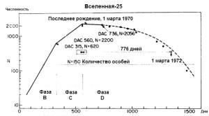vselennaya-25-shema